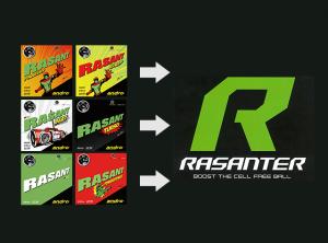 rasant_rasanter