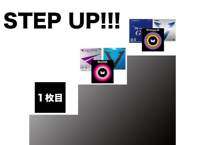 stepup_ai