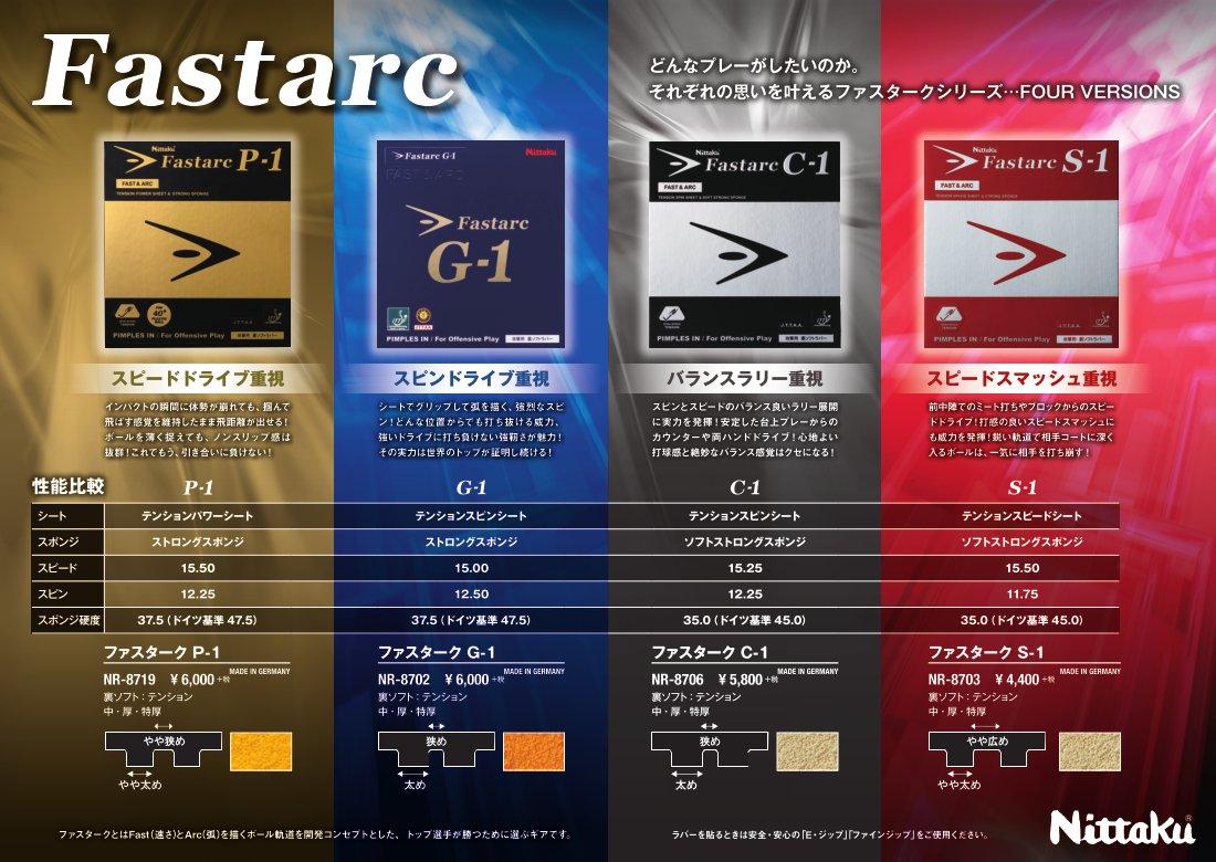 ファスタークシリーズの比較表